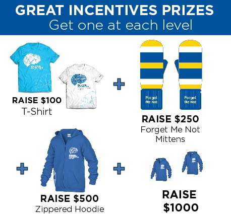 Incentive Prizes-3